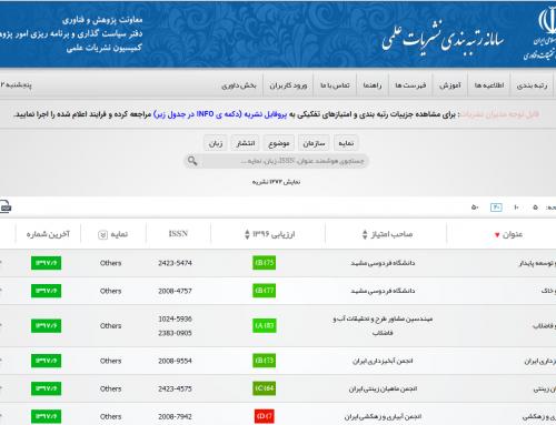 بانک اطلاعاتی نشریات علمی کشور